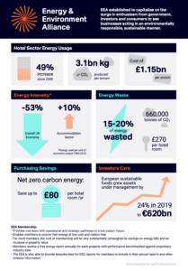 EEA Infographic hotel sector energy usage